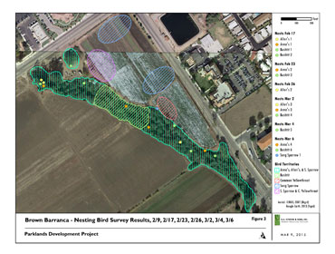 Mapping - GIS Services in Ventura County
